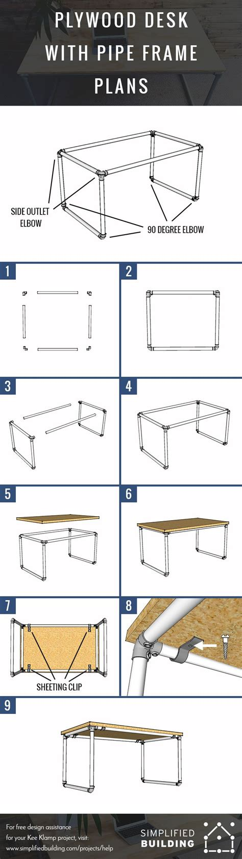 diy pipe desk plans best 25 pipe desk ideas on pinterest industrial pipe