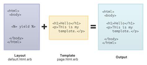 haml layout yield writing templates theme developer s guide wheelhouse