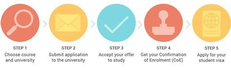 study abroad in australia the beginner s guide eduadvisor