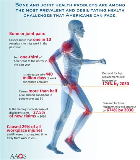 healthy fats for joints causes of joint and foods that relieve joint