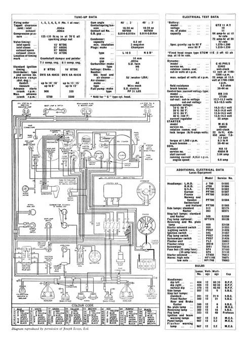 1954 jaguar xk120 wiring diagram 1954 get free image