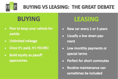 buy  lease  tax purposes whats