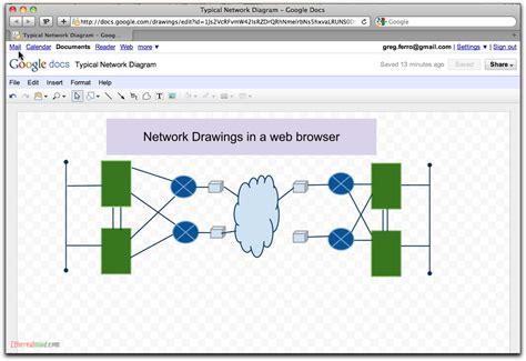 docs diagram drawings for network diagrams etherealmind