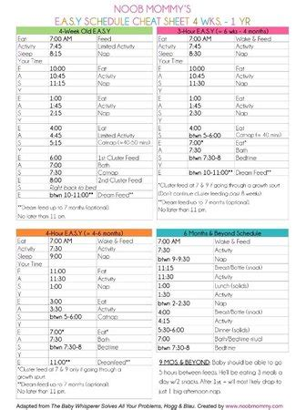 7 week old and babywise schedule page 4 babycenter