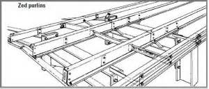 How To Build A Gambrel Roof how to fit or install purlins and girts in steel sheds and