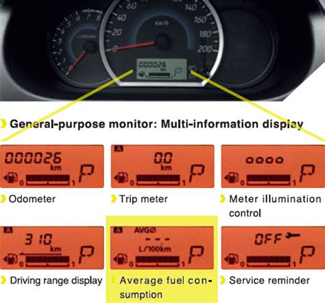 2014 mitsubishi mirage ecodriving highway run: 75 mpg (us