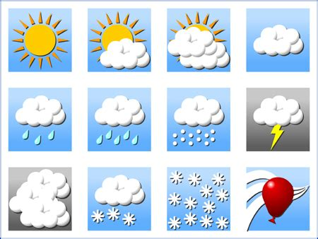 esl blog: write about weather