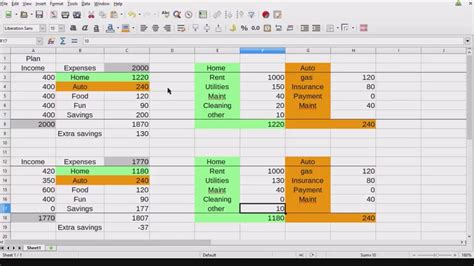 Libre Office Budget Spreadsheet Youtube Libreoffice Ebook Template
