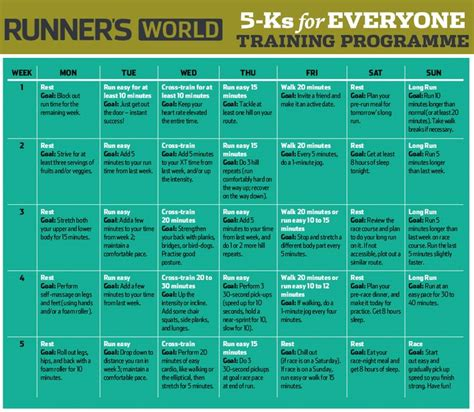 couch to 5km weight loss 13 best images about couch to 5k on pinterest runners
