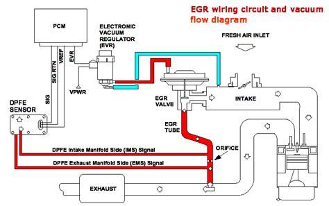 Egr Valve Hose Diagram