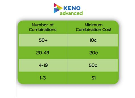 Play Keno Online Win Real Money - play keno online with real money