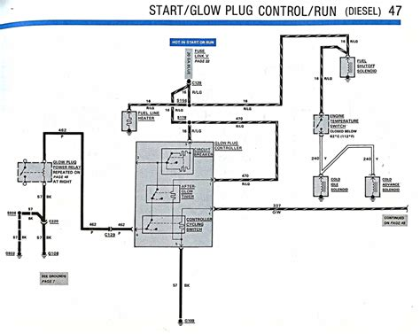7 3 diesel glow wiring diagram efcaviation
