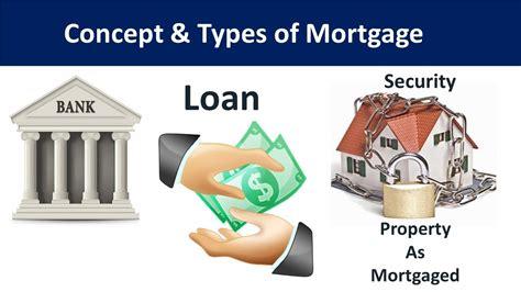 house loan types mortgage loan process in hindi types of mortgages in india types of mortgages in hindi youtube
