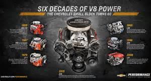 chevrolet announces new zz6 350 v8 crate engine