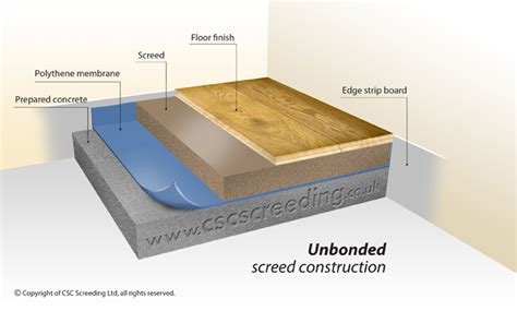 How To Screed A Floor Level tile laying technique mwb