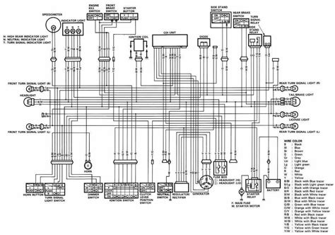 house wiring white wire wiring diagram basic home electrical wiring diagrams in