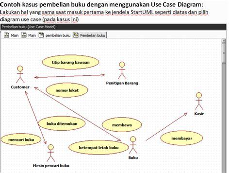 contoh kasus membuat use case dont just talk it contoh kasus menggunakan sequence