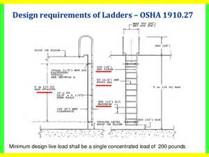Osha Regulations For Handrails Osha Fixed Ladder Safety Rail Pictures To Pin On Pinterest