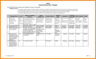 8 Internal Communications Plan Template Emt Resume