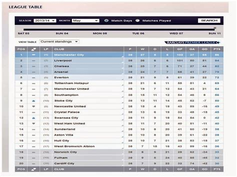 epl results and table standing barclays english premier league soccer news live scores