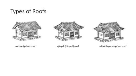 Anting Korea Multielement Hollow Out history korean japanese architecture 1 0