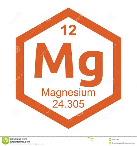 Magnesium Periodic Table by Periodic Table Magnesium Stock Illustration Image Of Icon
