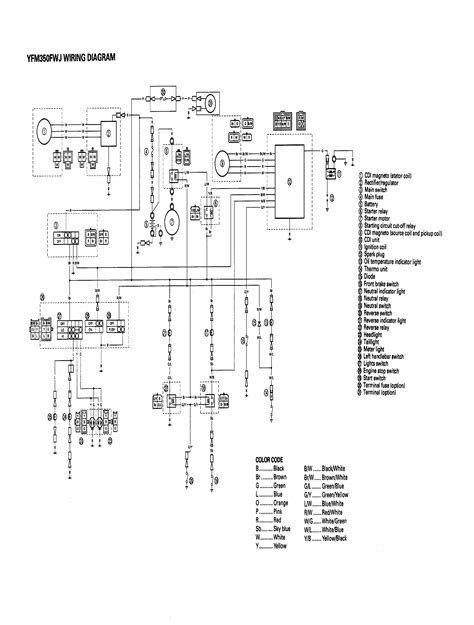 2002 yamaha kodiak wiring diagram 2002 yamaha big