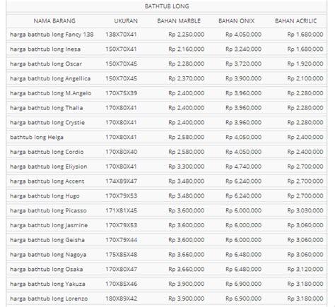 Paku Matipaku T Hitam daftar harga bathtub terbaru harga bahan bangunan 2018