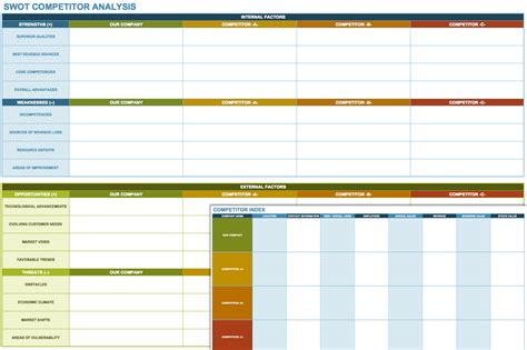 competitor swot analysis template 14 free swot analysis templates smartsheet