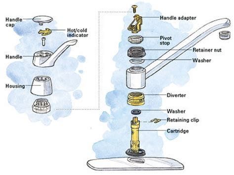 kitchen faucet replacement parts moen faucet repair diagram 82403 moen parts diagram