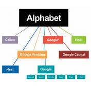Everything You Need To Know About The Google/Alphabet Move