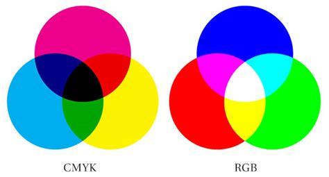 node dalam desain grafis adalah beberapa istilah dalam desain grafis yang wajib kamu