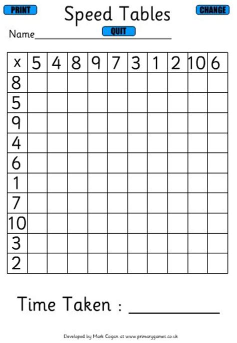 Grid Table by Common Worksheets 187 Times Table Practice Grids Preschool