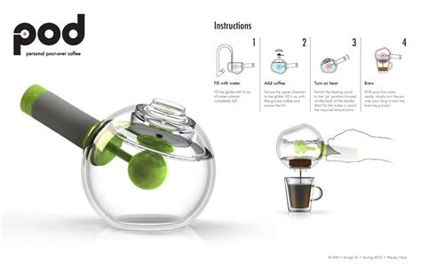 pin  kitchen products