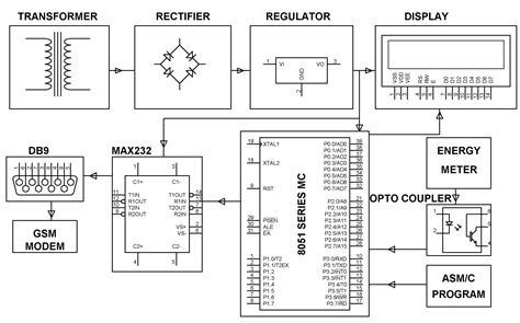 electronics projects for engineering students with circuit diagram attractive electronics projects for engineering students