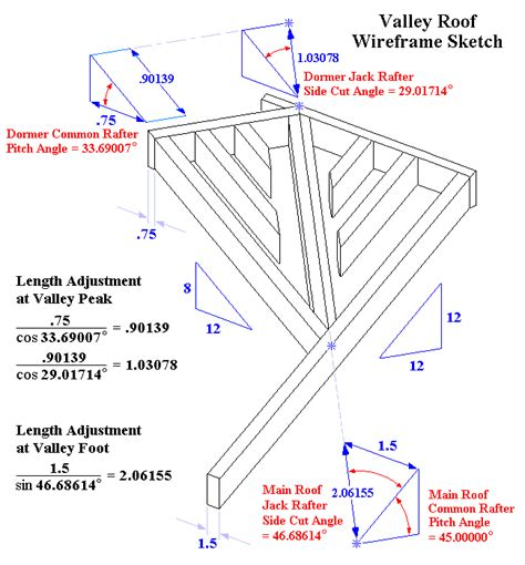 How To Cut A Hip Rafter Valley Rafter Length Adjustment