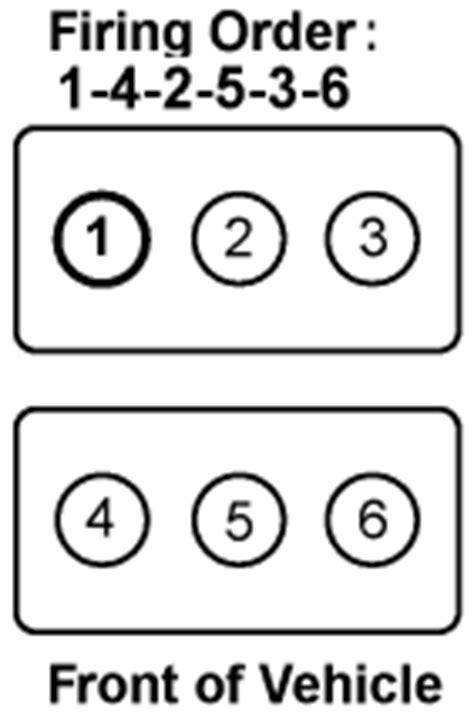 firing order for 2005 mazda6 [solved] fixya
