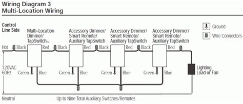 lutron 4 way dimmer wiring diagram fuse box and wiring