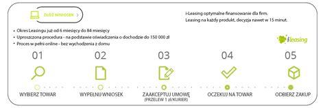 santander consumer bank leasing raty alplus hurtownia instalacyjna