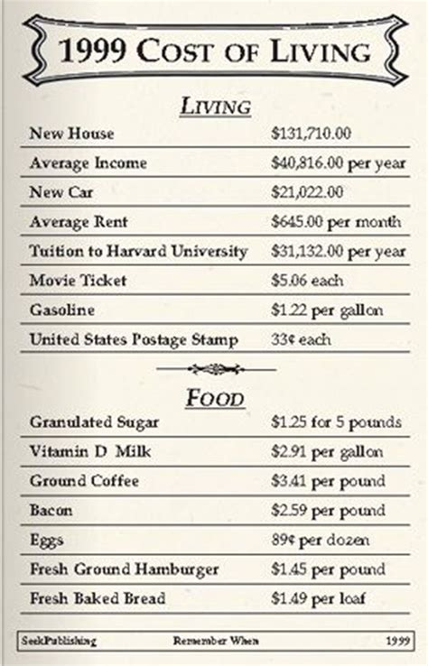 average cost of groceries per month 100 average cost of groceries per month walt disney