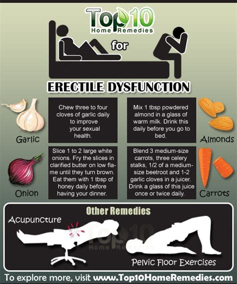 home remedies for erectile dysfunction ed herba rawatan