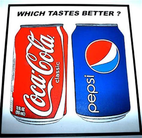 Time series analysis coca cola