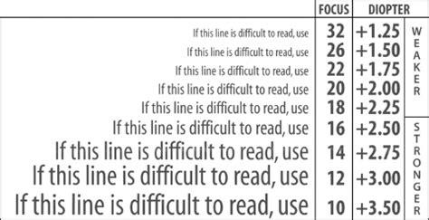 reading glasses test strength guide