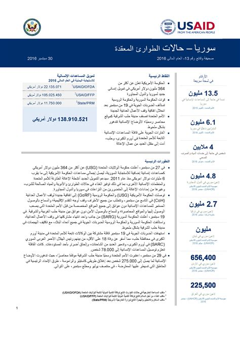Ofda Template Syria Complex Emergency Fact Sheet 5 September 30