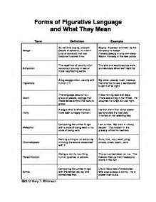 types of figurative language worksheet davezan