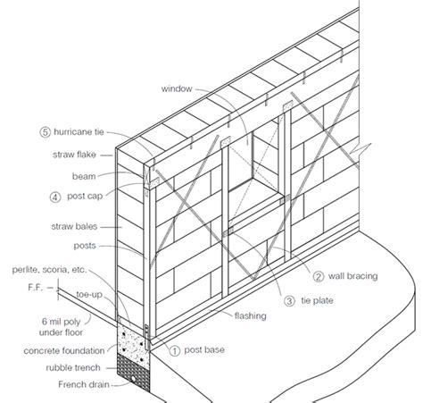 post and beam straw bale house plans post and beam straw bale house plans 28 images post beam my future straw bale home
