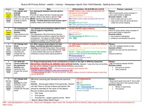 Ks2 Writing Newspaper Reports by How To Write A Newspaper Article Ks2 Druggreport35 Web Fc2