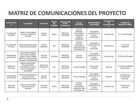 programacion curricular anual minedu 2016 ppt programacion curricular anual de quinto grado primaria