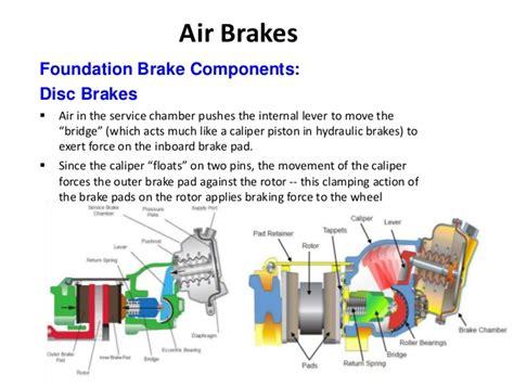 air brake chamber diagram ontap air brakes