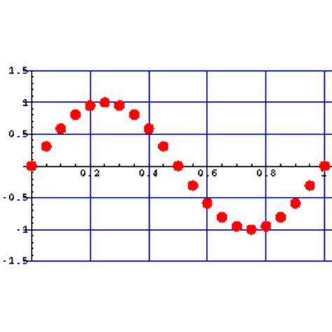tutorial fisika (physics tutorial): animasi gelombang